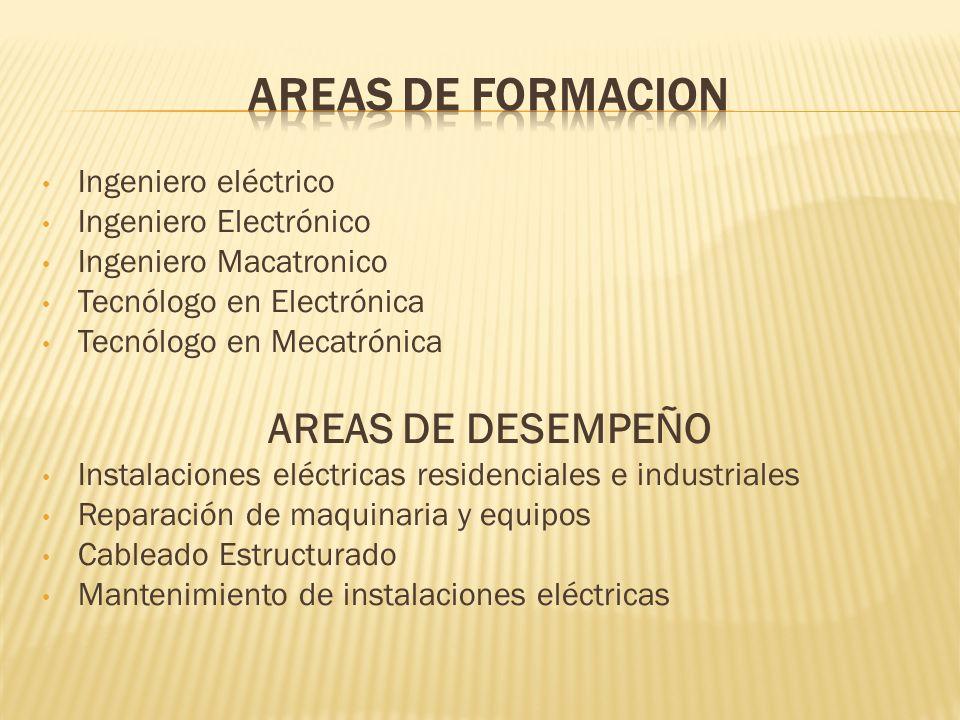 Ingeniero eléctrico Ingeniero Electrónico Ingeniero Macatronico Tecnólogo en Electrónica Tecnólogo en Mecatrónica AREAS DE DESEMPEÑO Instalaciones elé