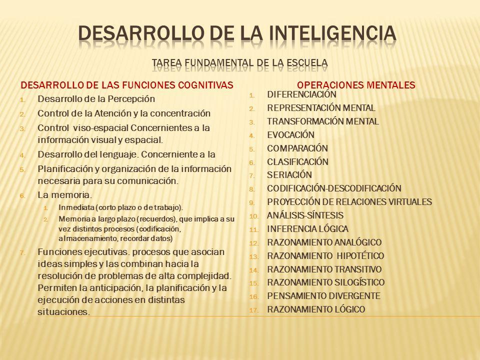 DESARROLLO DE LAS FUNCIONES COGNITIVASOPERACIONES MENTALES 1. Desarrollo de la Percepción 2. Control de la Atención y la concentración 3. Control viso