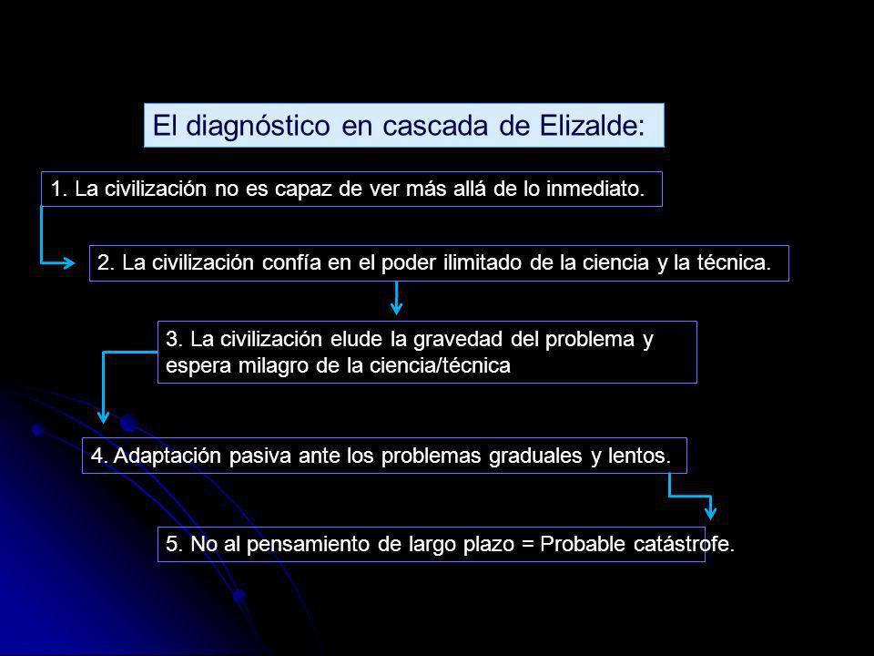 El diagnóstico en cascada de Elizalde: 1. La civilización no es capaz de ver más allá de lo inmediato. 2. La civilización confía en el poder ilimitado