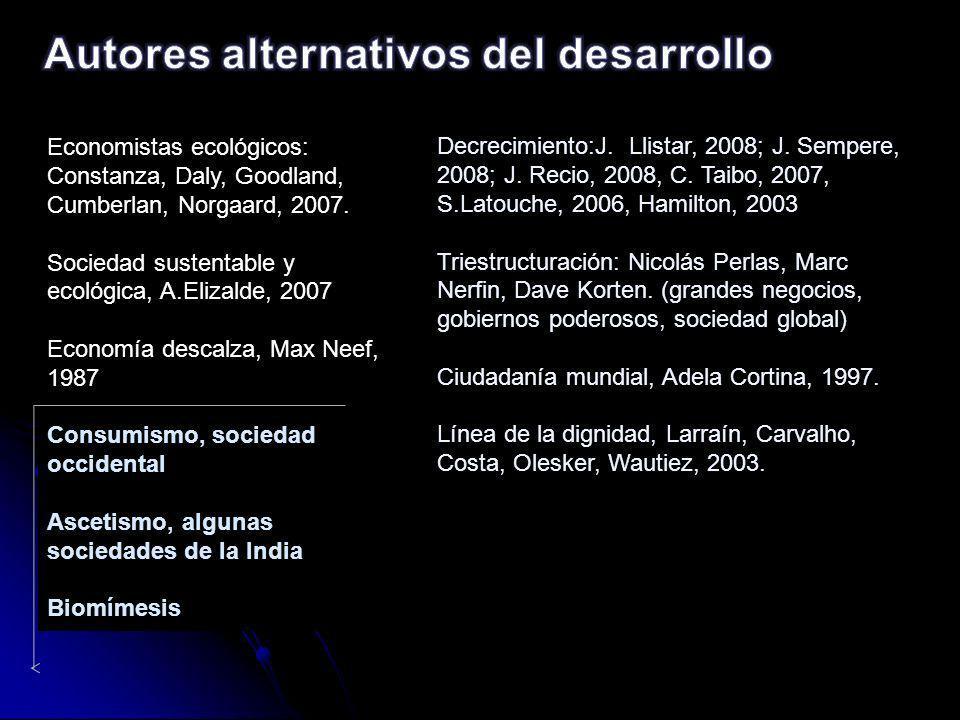 Decrecimiento:J. Llistar, 2008; J. Sempere, 2008; J. Recio, 2008, C. Taibo, 2007, S.Latouche, 2006, Hamilton, 2003 Triestructuración: Nicolás Perlas,