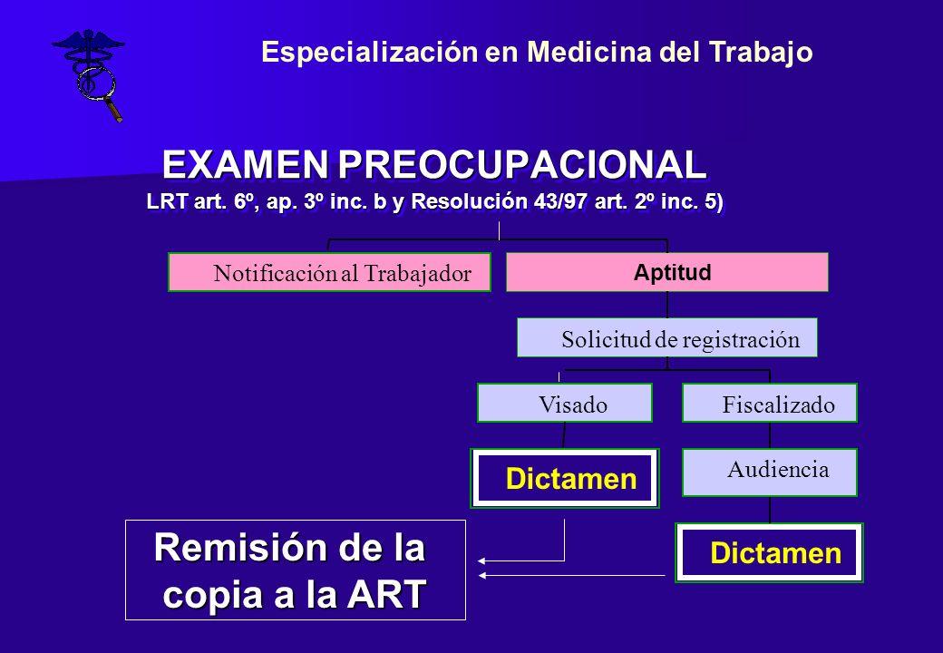 EXAMEN PREOCUPACIONAL LRT art. 6º, ap. 3º inc. b y Resolución 43/97 art. 2º inc. 5) Notificación al Trabajador Dictamen Visado Dictamen Audiencia Fisc