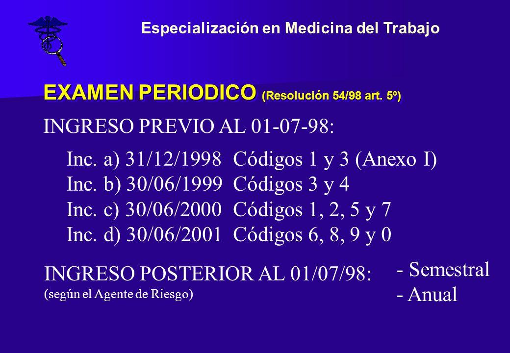 EXAMEN PERIODICO (Resolución 54/98 art. 5º) INGRESO PREVIO AL 01-07-98: Inc. a) 31/12/1998Códigos 1 y 3 (Anexo I) Inc. b) 30/06/1999Códigos 3 y 4 Inc.