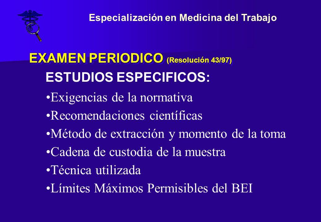 EXAMEN PERIODICO (Resolución 43/97) Exigencias de la normativa Recomendaciones científicas Método de extracción y momento de la toma Cadena de custodi