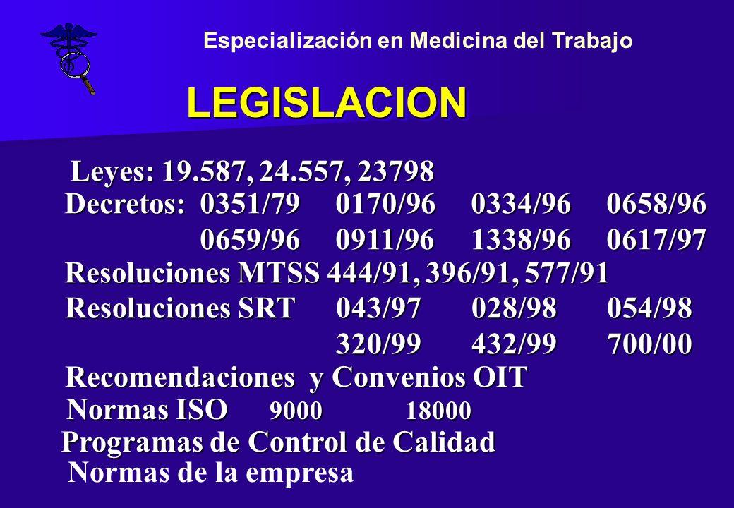 LEGISLACIONLEGISLACION Leyes: 19.587, 24.557, 23798 Decretos:0351/790170/960334/960658/96 0659/960911/961338/960617/97 Resoluciones MTSS 444/91, 396/9