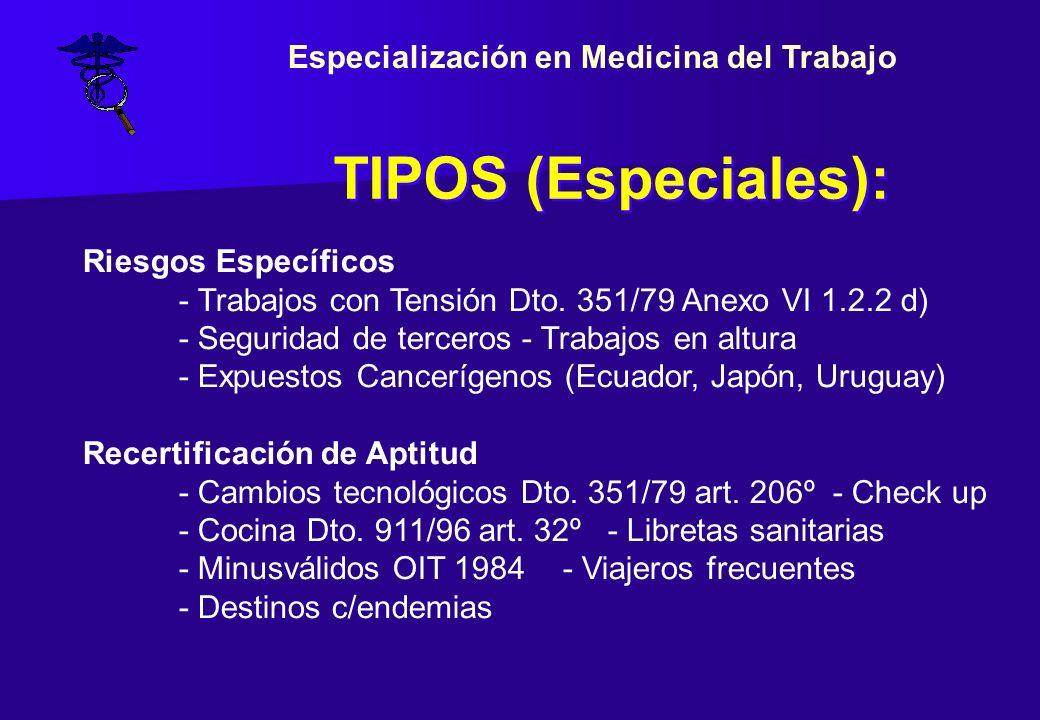 PREOCUPACIONALES (E) OBLIGATORIOS Semestrales Anuales PERIODICOS (A) POST AUSENCIA PROLONGADA (A) OPTATIVOS CAMBIO DE TAREA Finaliza (A) EGRESO (A) TIPOS (Legales): CAMBIO DE TAREA Comienza (E) Especialización en Medicina del Trabajo
