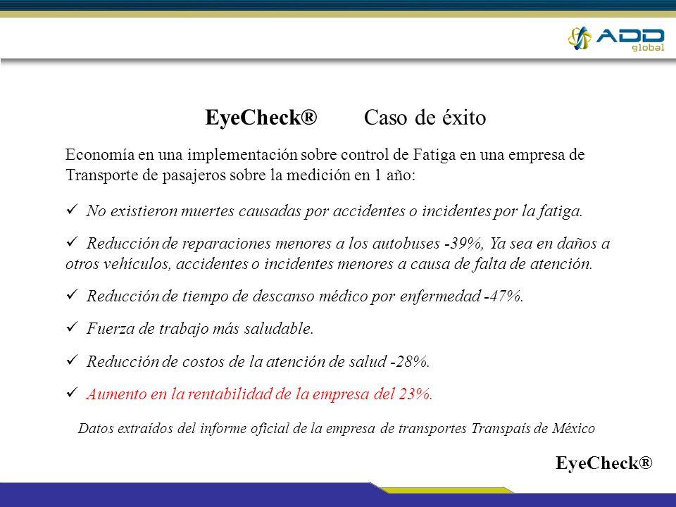 EyeCheck® Caso de éxito Economía en una implementación sobre control de Fatiga en una empresa de Transporte de pasajeros sobre la medición en 1 año: N