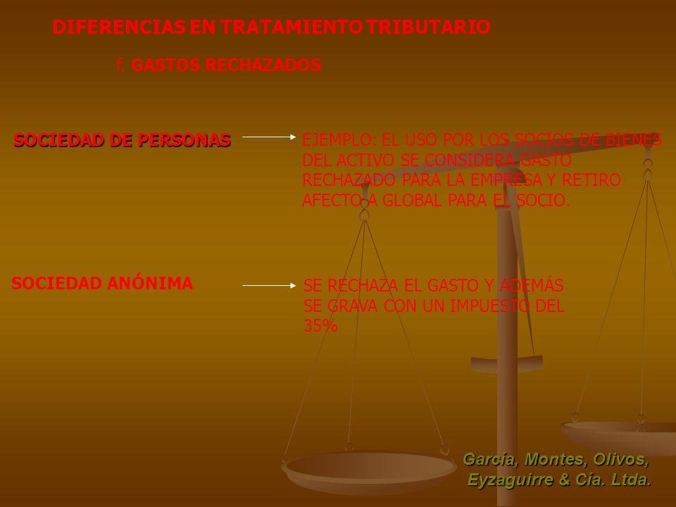 García, Montes, Olivos, Eyzaguirre & Cía. Ltda. DIFERENCIAS EN TRATAMIENTO TRIBUTARIO SOCIEDAD DE PERSONAS SOCIEDAD ANÓNIMA f. GASTOS RECHAZADOS EJEMP