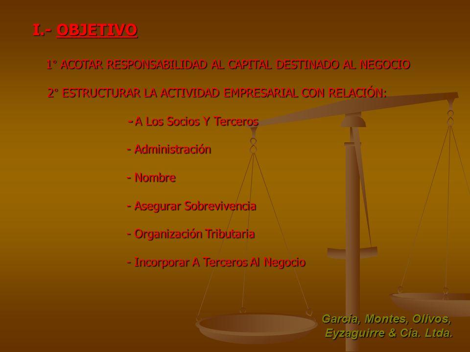 II.- EMPRESA INDIVIDUAL DE RESPONSABILIDAD LIMITADA III.- SOCIEDADES - COLECTIVAS - DE RESPONSABILIDAD LIMITADA - ANÓNIMA - SOCIEDAD POR ACCIONES - ENCOMANDITA