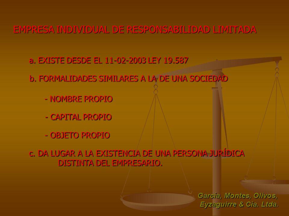 EMPRESA INDIVIDUAL DE RESPONSABILIDAD LIMITADA a. EXISTE DESDE EL 11-02-2003 LEY 19.587 b. FORMALIDADES SIMILARES A LA DE UNA SOCIEDAD - NOMBRE PROPIO