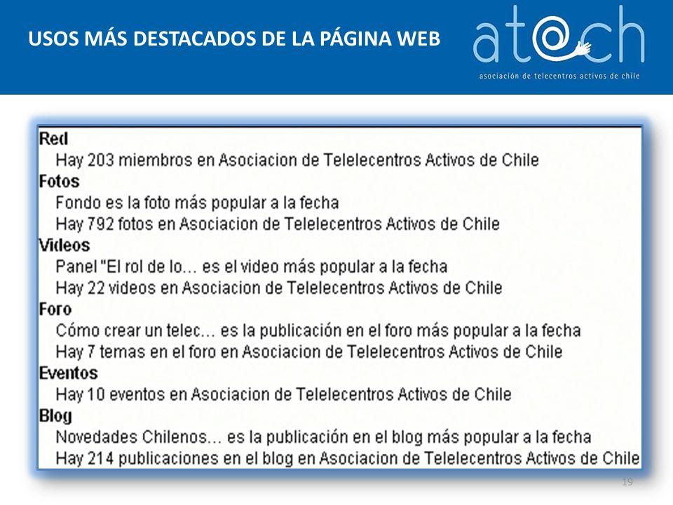 USOS MÁS DESTACADOS DE LA PÁGINA WEB 19