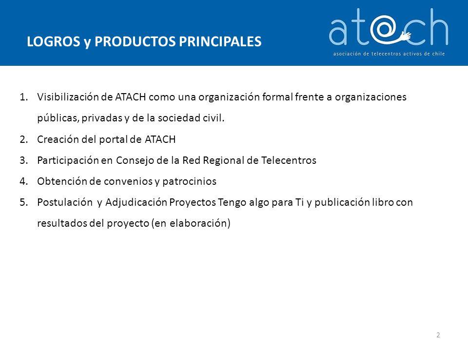 1.Visibilización de ATACH como una organización formal frente a organizaciones públicas, privadas y de la sociedad civil.