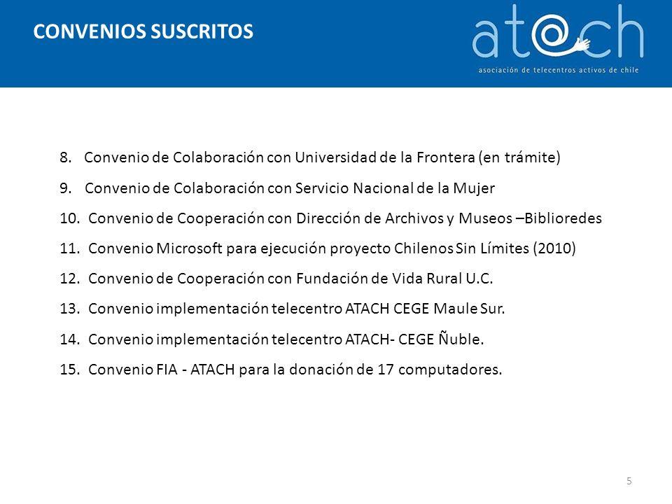 CONVENIOS SUSCRITOS 8.