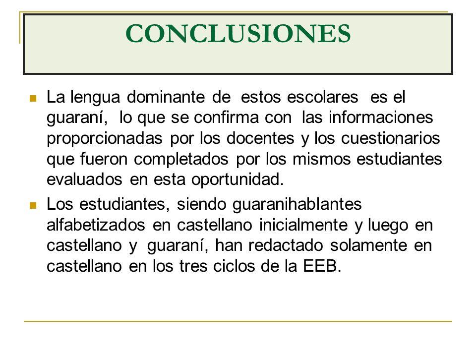 La lengua dominante de estos escolares es el guaraní, lo que se confirma con las informaciones proporcionadas por los docentes y los cuestionarios que
