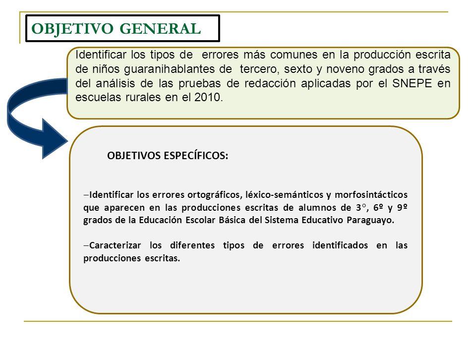 OBJETIVO GENERAL Identificar los tipos de errores más comunes en la producción escrita de niños guaranihablantes de tercero, sexto y noveno grados a t