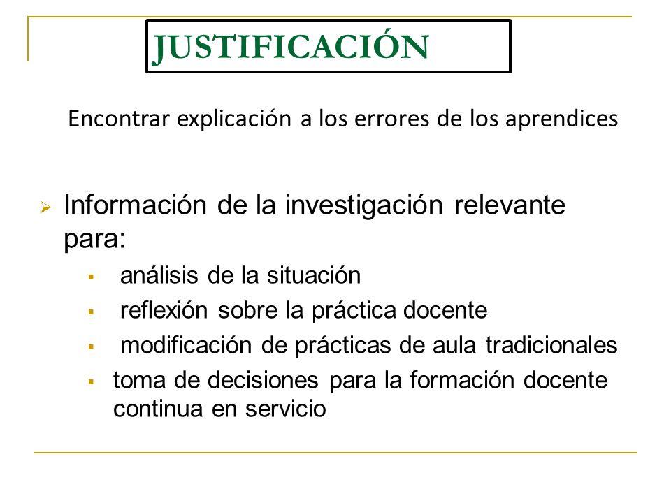 JUSTIFICACIÓN Información de la investigación relevante para: análisis de la situación reflexión sobre la práctica docente modificación de prácticas d