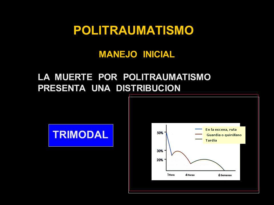 POLITRAUMATISMO MANEJO INICIAL MUERTE 1º ETAPA: PRIMEROS SEGUNDOS O MINUTOS CAUSAS: LACERACIONES CEREBRALES, TALLO CEREBRAL, MEDULA ESPINAL ALTA, LESIONES CARDIACAS, RUPTURA DE AORTA O GRANDES VASOS.