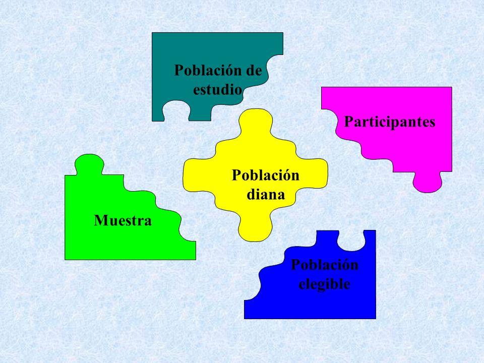 Población de estudio Población diana Participantes Muestra Población elegible