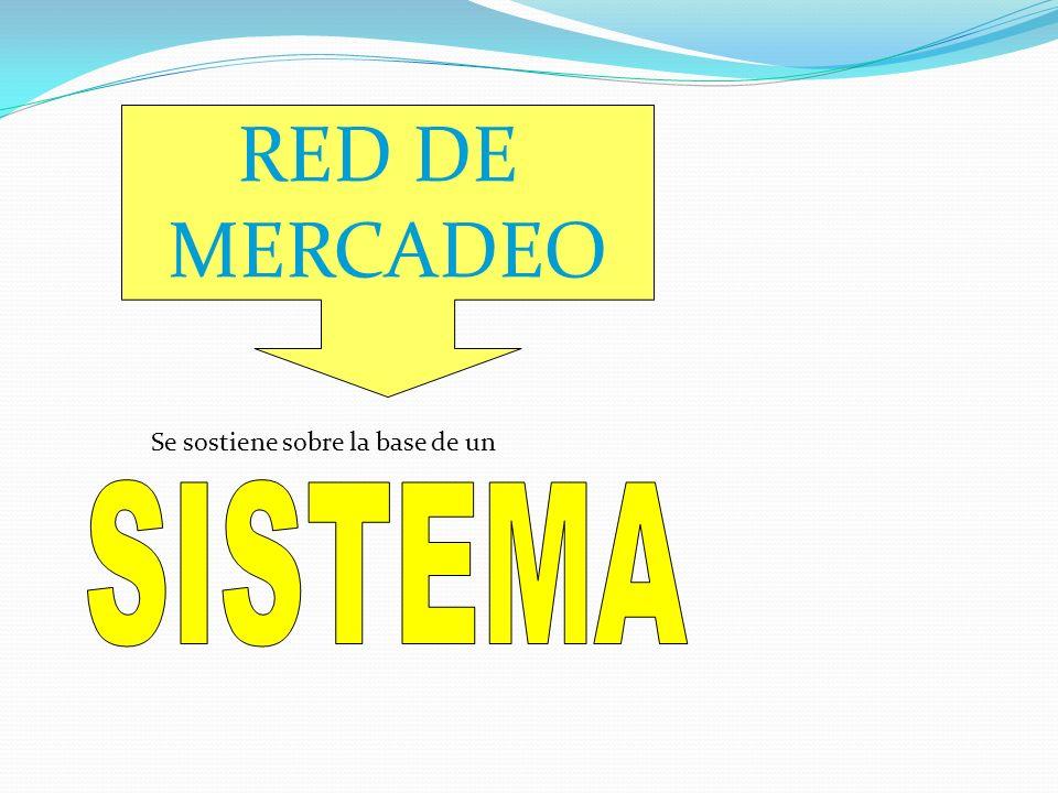 RED DE MERCADEO Se sostiene sobre la base de un