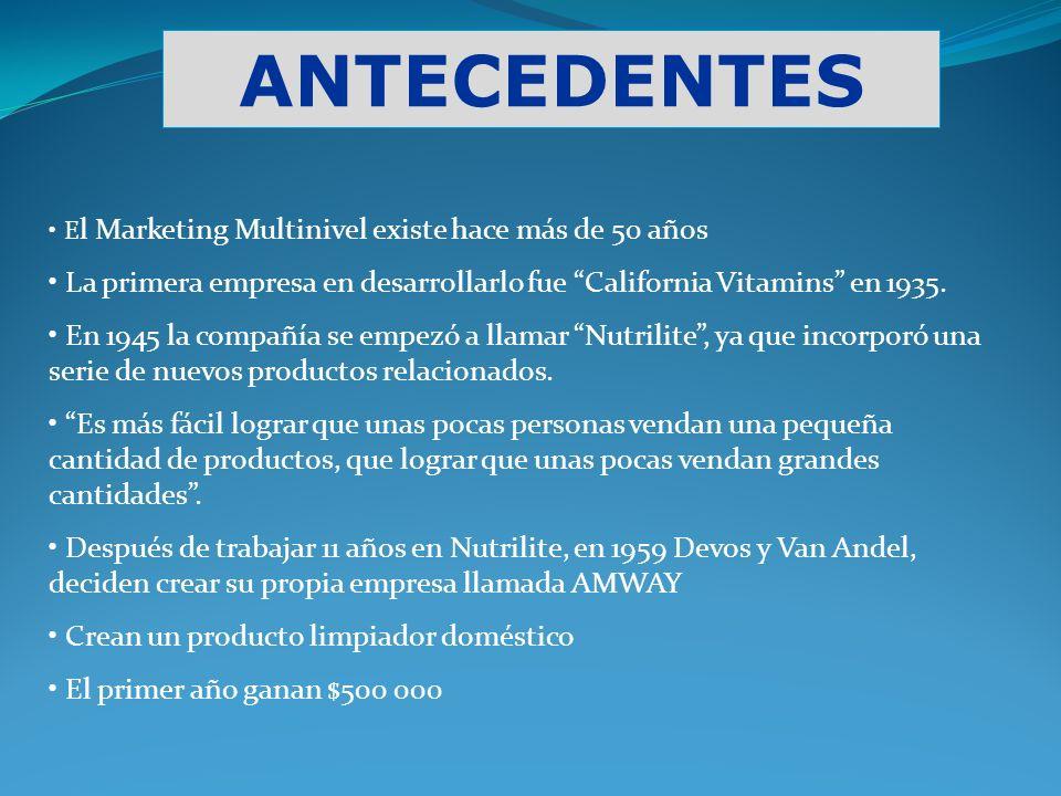 ANTECEDENTES E l Marketing Multinivel existe hace más de 50 años La primera empresa en desarrollarlo fue California Vitamins en 1935. En 1945 la compa