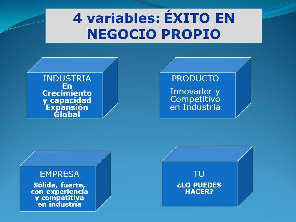 4 variables: ÉXITO EN NEGOCIO PROPIO INDUSTRIA En Crecimiento y capacidad Expansión Global PRODUCTO Innovador y Competitivo en Industria EMPRESA Sólid