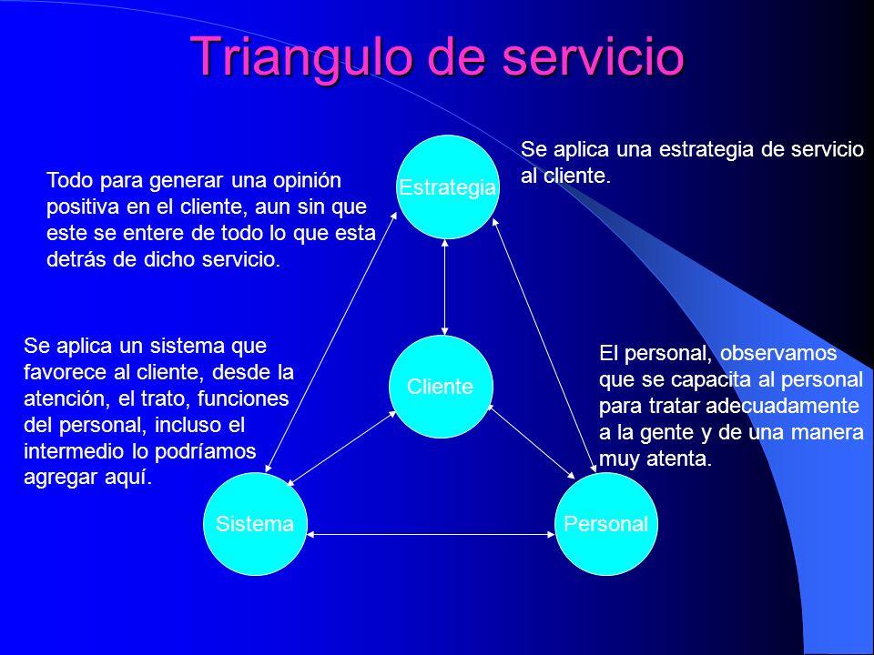 Triangulo de servicio Estrategia Cliente PersonalSistema Se aplica una estrategia de servicio al cliente. El personal, observamos que se capacita al p