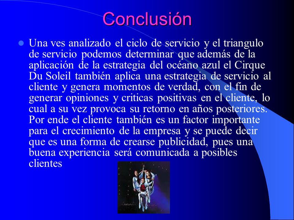 Conclusión Una ves analizado el ciclo de servicio y el triangulo de servicio podemos determinar que además de la aplicación de la estrategia del océan