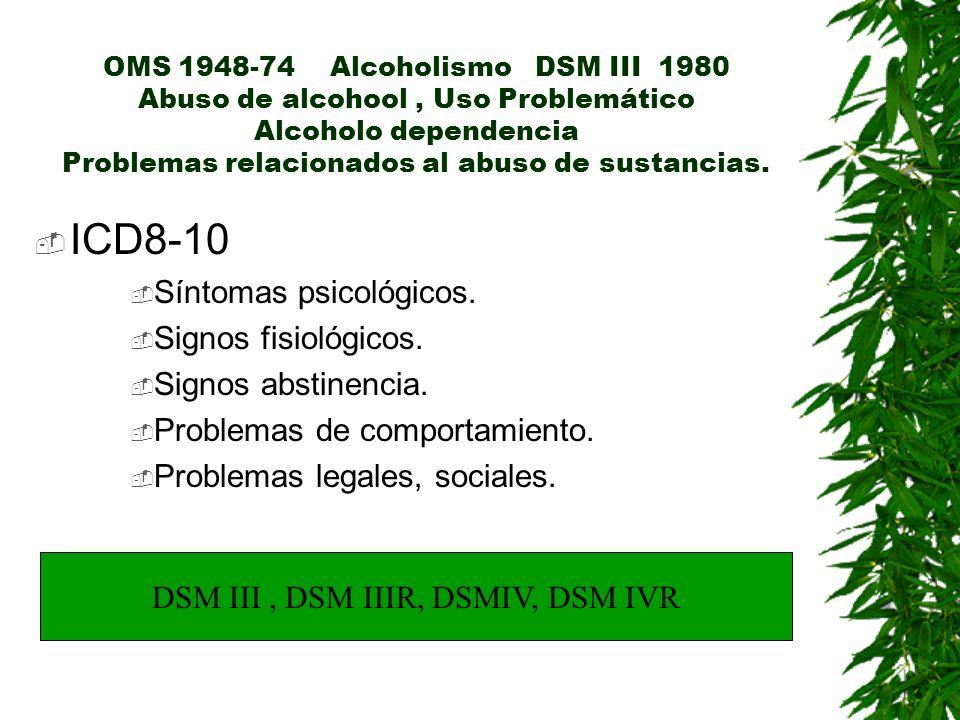 OMS 1948-74 Alcoholismo DSM III 1980 Abuso de alcohool, Uso Problemático Alcoholo dependencia Problemas relacionados al abuso de sustancias. ICD8-10 S