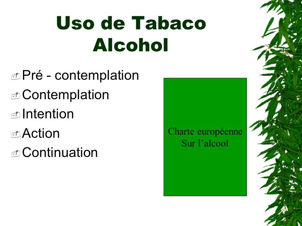 Uso de Tabaco Alcohol Pré - contemplation Contemplation Intention Action Continuation Charte européenne Sur lalcool