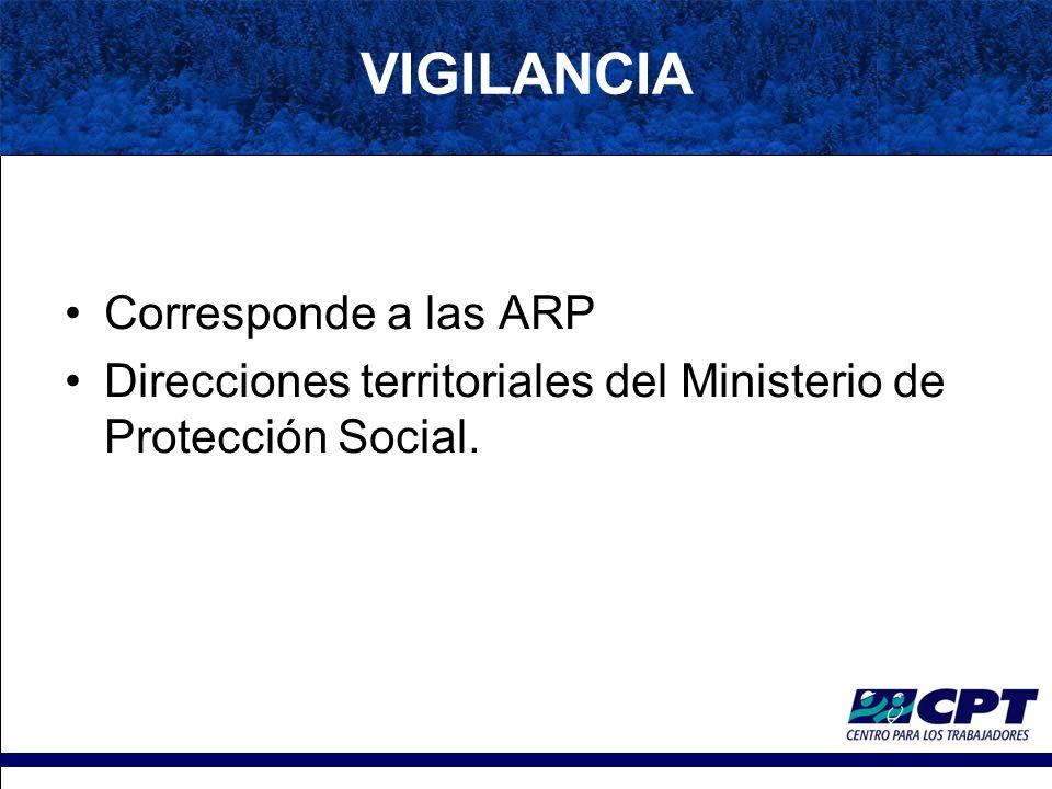 VIGILANCIA Corresponde a las ARP Direcciones territoriales del Ministerio de Protección Social.