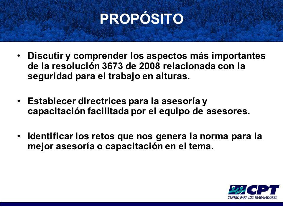 SOPORTE LEGAL Resolución 1016/89 art.11 Resolución 2400/79 art.