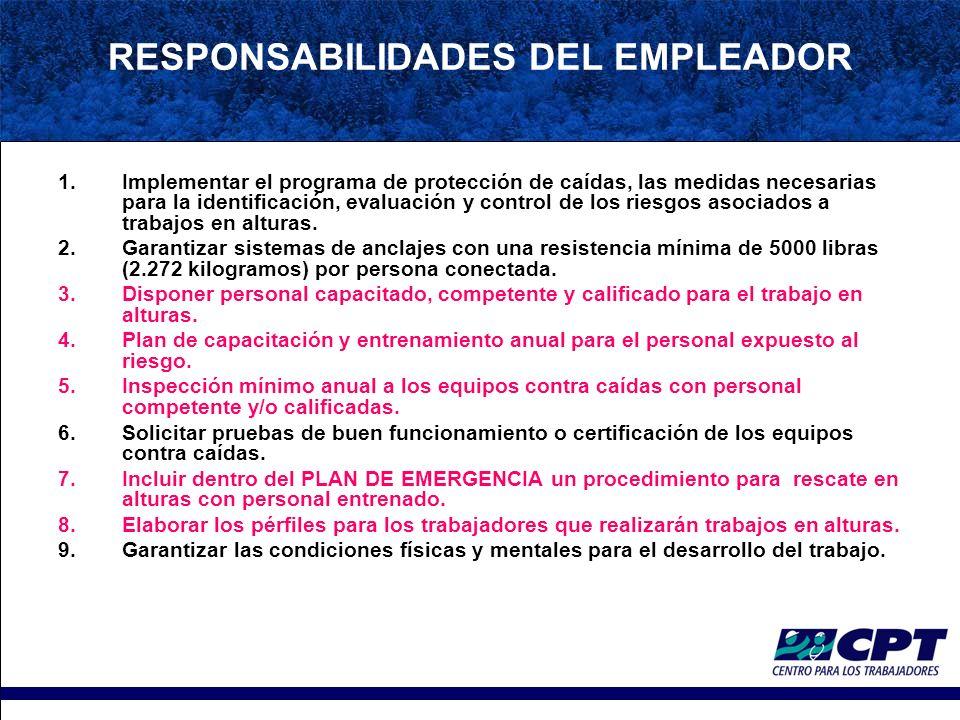 RESPONSABILIDADES DEL EMPLEADOR 1.Implementar el programa de protección de caídas, las medidas necesarias para la identificación, evaluación y control de los riesgos asociados a trabajos en alturas.