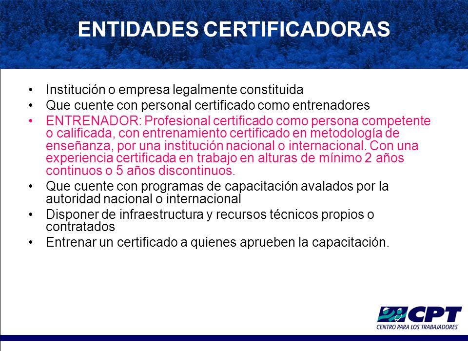 MEDIDAS Medidas de prevención: a.Sistemas de ingeniería.