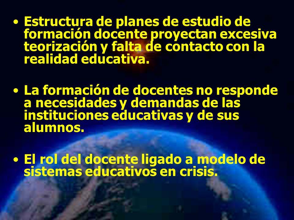 Mariela Salgado A Estructura de planes de estudio de formación docente proyectan excesiva teorización y falta de contacto con la realidad educativa. L