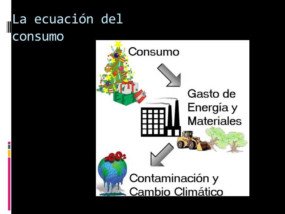 La ecuación del consumo