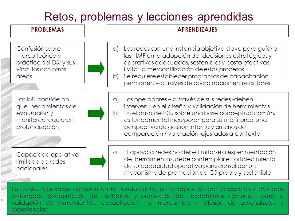 Retos, problemas y lecciones aprendidas Confusión sobre marco teórico y práctico del DS; y sus vínculos con otras áreas a)Las redes son una instancia objetiva clave para guíar a las IMF en la adopción de decisiones estratégicas y operativas adecuadas, sostenibles y costo efectivas.