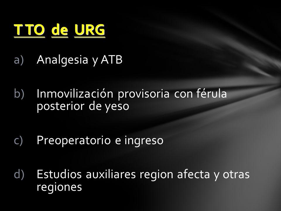 a)Analgesia y ATB b)Inmovilización provisoria con férula posterior de yeso c)Preoperatorio e ingreso d)Estudios auxiliares region afecta y otras regio
