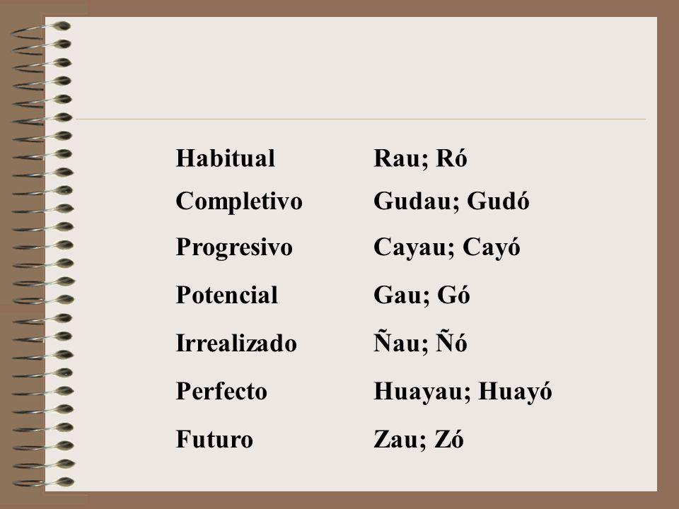HabitualRau; Ró CompletivoGudau; Gudó PotencialGau; Gó IrrealizadoÑau; Ñó PerfectoHuayau; Huayó FuturoZau; Zó ProgresivoCayau; Cayó