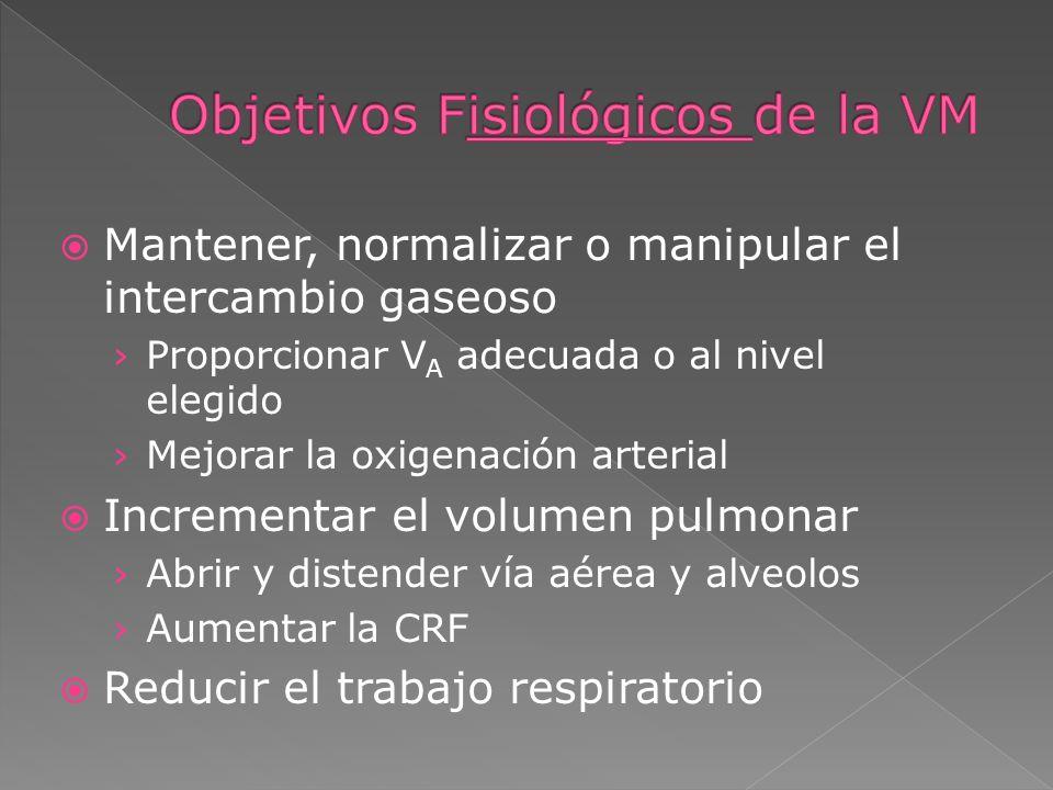 Mantener, normalizar o manipular el intercambio gaseoso Proporcionar V A adecuada o al nivel elegido Mejorar la oxigenación arterial Incrementar el vo