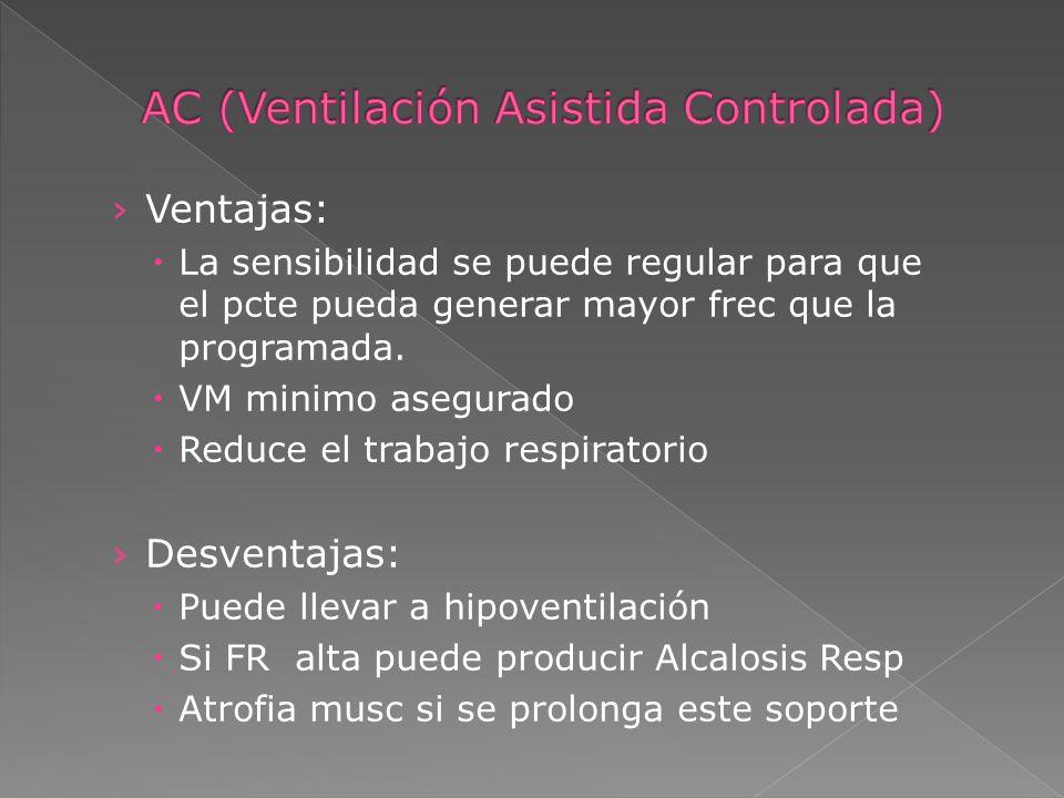 Ventajas: La sensibilidad se puede regular para que el pcte pueda generar mayor frec que la programada. VM minimo asegurado Reduce el trabajo respirat
