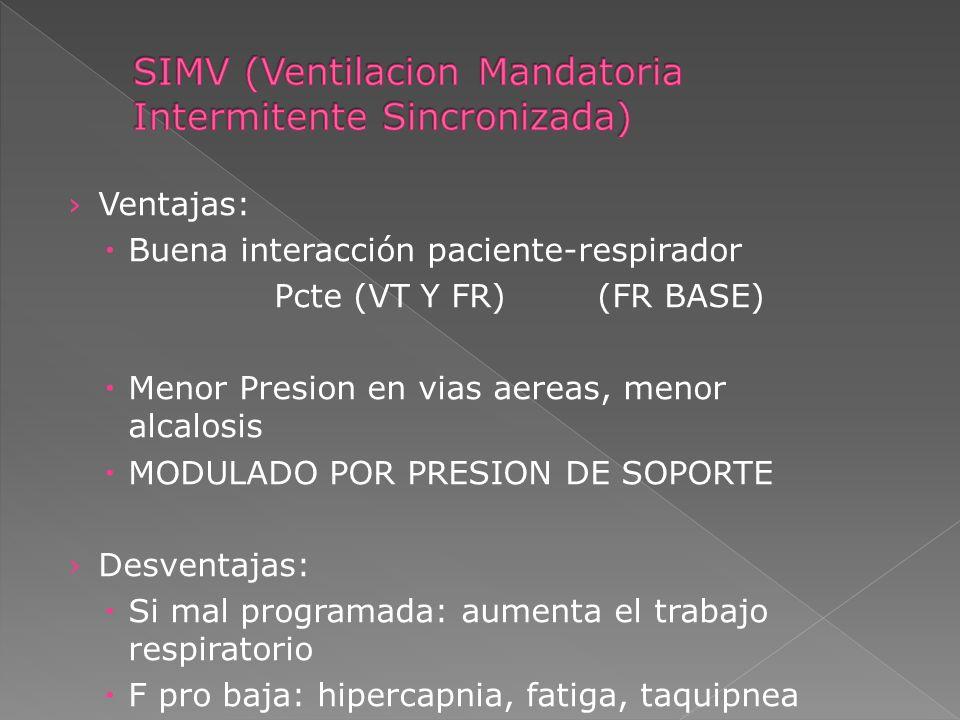 Ventajas: Buena interacción paciente-respirador Pcte (VT Y FR) (FR BASE) Menor Presion en vias aereas, menor alcalosis MODULADO POR PRESION DE SOPORTE