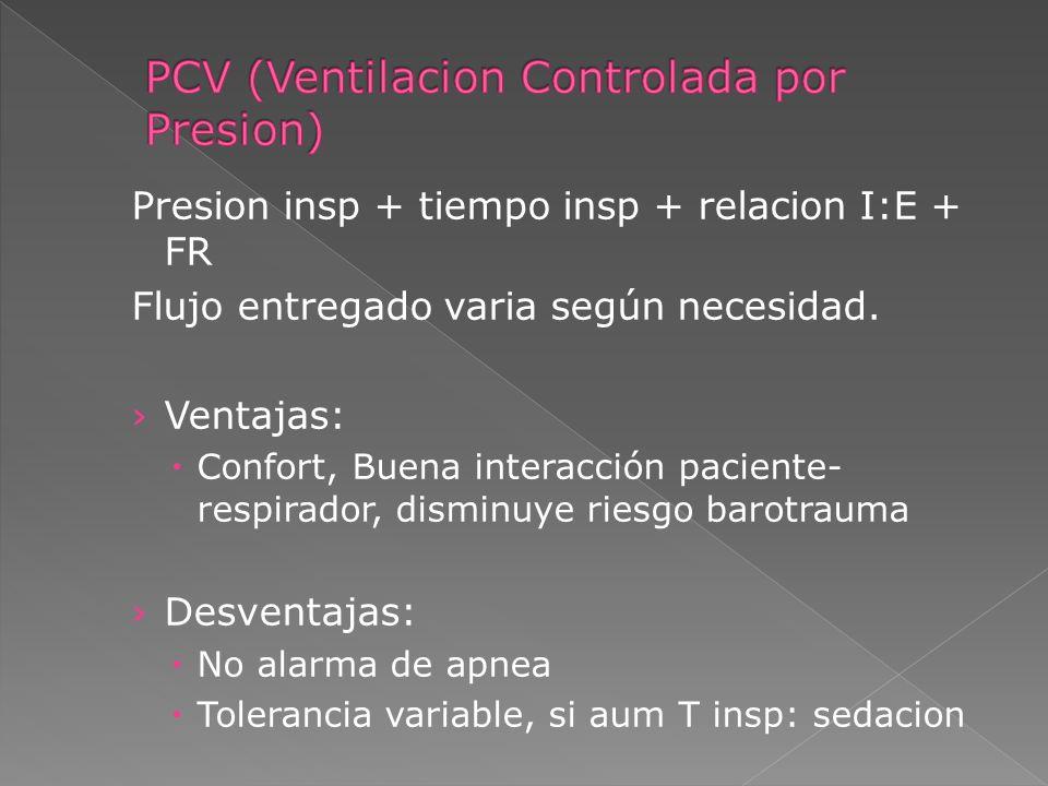 Presion insp + tiempo insp + relacion I:E + FR Flujo entregado varia según necesidad. Ventajas: Confort, Buena interacción paciente- respirador, dismi