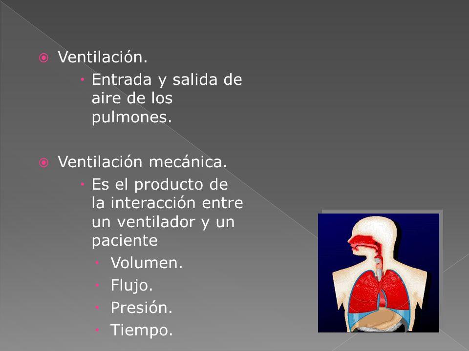 Ventilación. Entrada y salida de aire de los pulmones. Ventilación mecánica. Es el producto de la interacción entre un ventilador y un paciente Volume