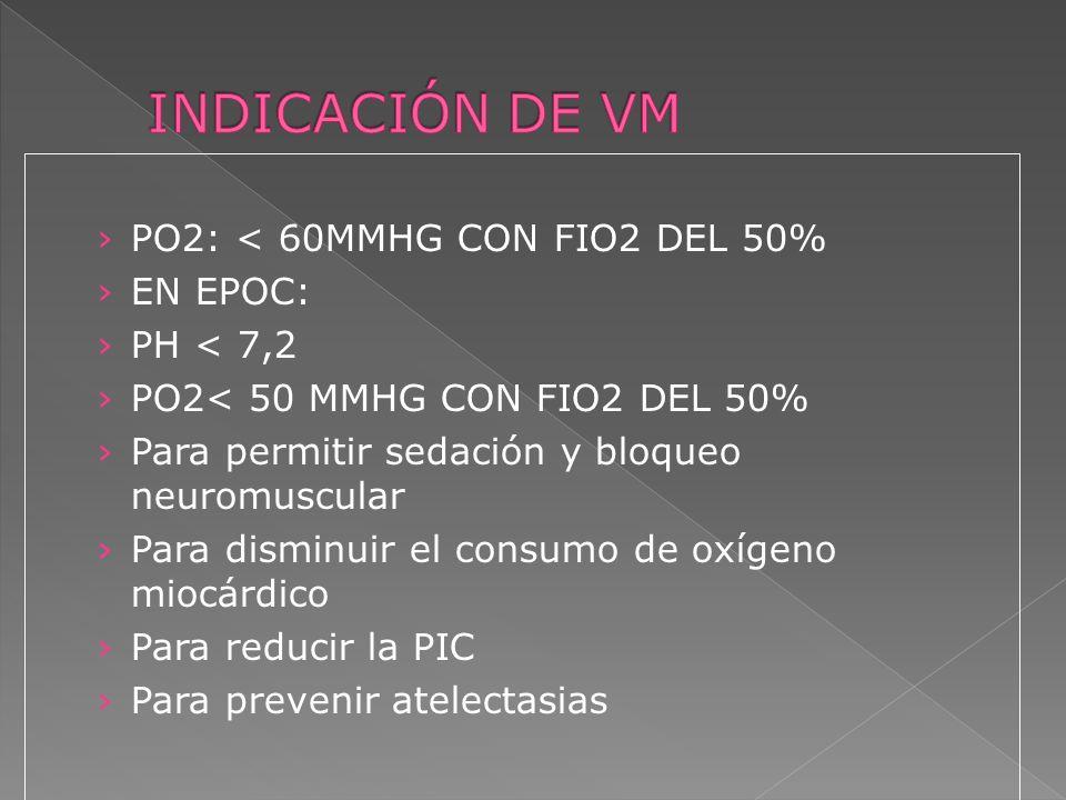 PO2: < 60MMHG CON FIO2 DEL 50% EN EPOC: PH < 7,2 PO2< 50 MMHG CON FIO2 DEL 50% Para permitir sedación y bloqueo neuromuscular Para disminuir el consum