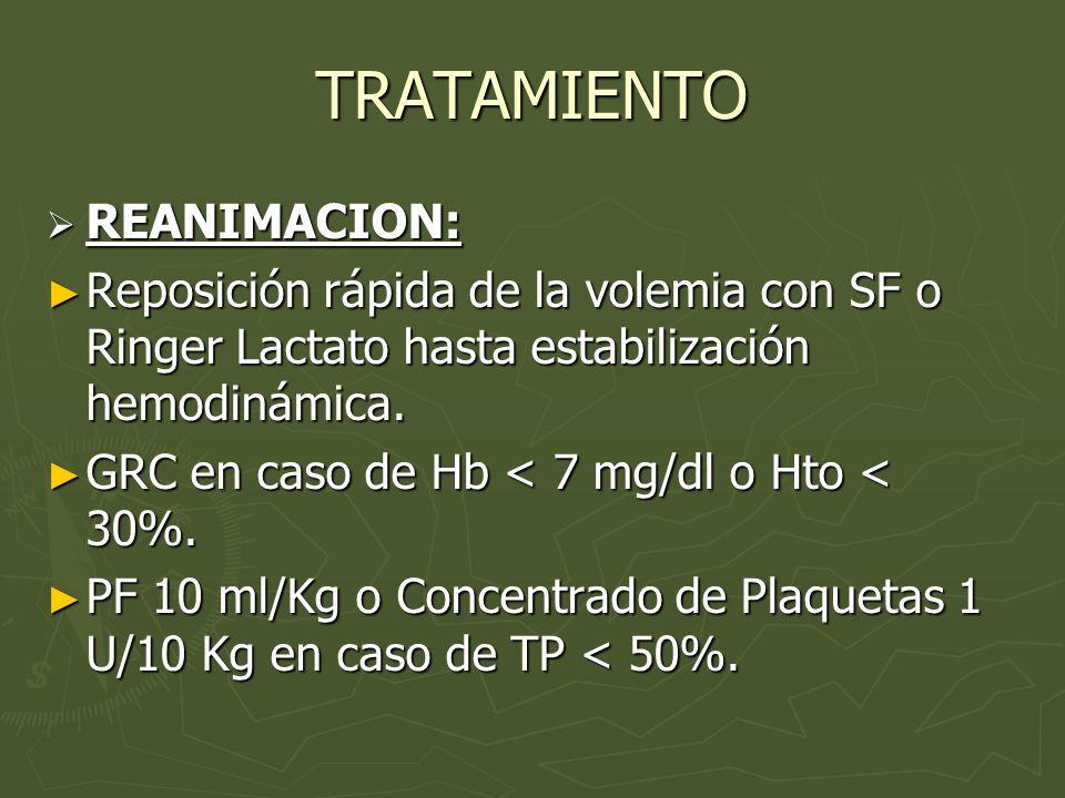 TRATAMIENTO REANIMACION: REANIMACION: Reposición rápida de la volemia con SF o Ringer Lactato hasta estabilización hemodinámica. Reposición rápida de