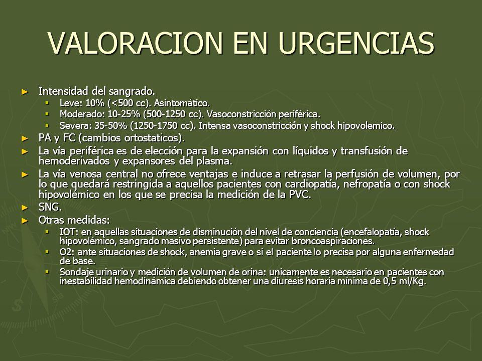VALORACION EN URGENCIAS Intensidad del sangrado. Intensidad del sangrado. Leve: 10% (<500 cc). Asintomático. Leve: 10% (<500 cc). Asintomático. Modera