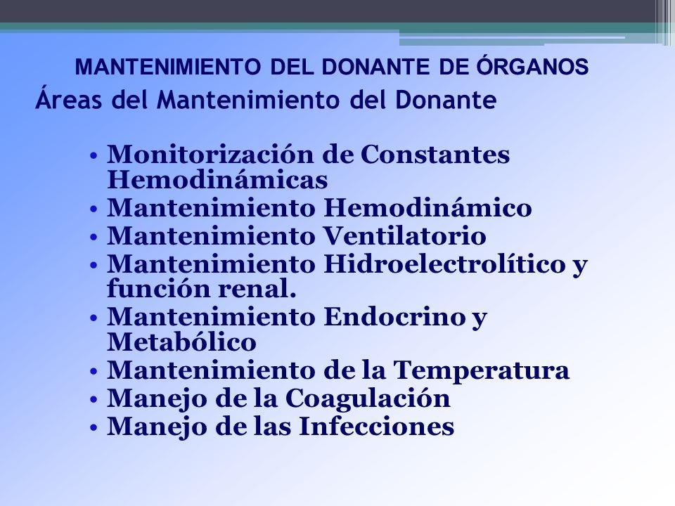 Áreas del Mantenimiento del Donante Monitorización de Constantes Hemodinámicas Mantenimiento Hemodinámico Mantenimiento Ventilatorio Mantenimiento Hid