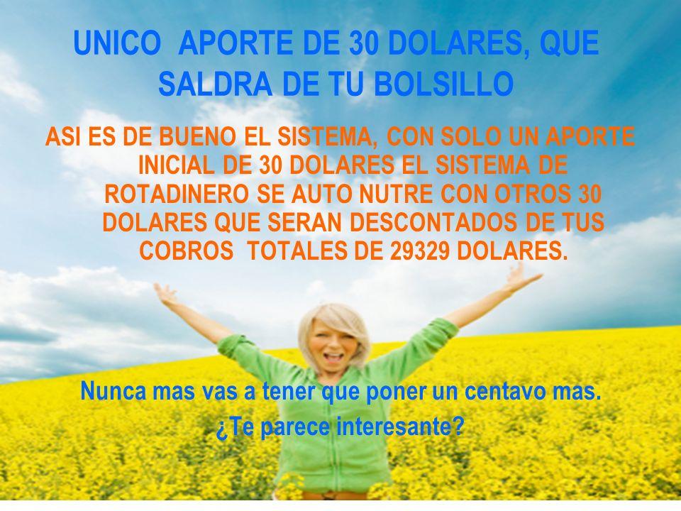 UNICO APORTE DE 30 DOLARES, QUE SALDRA DE TU BOLSILLO ASI ES DE BUENO EL SISTEMA, CON SOLO UN APORTE INICIAL DE 30 DOLARES EL SISTEMA DE ROTADINERO SE AUTO NUTRE CON OTROS 30 DOLARES QUE SERAN DESCONTADOS DE TUS COBROS TOTALES DE 29329 DOLARES.
