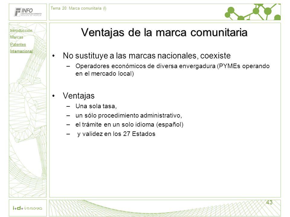 Introducción Marcas Patentes Internacional 43 Ventajas de la marca comunitaria No sustituye a las marcas nacionales, coexiste –Operadores económicos d