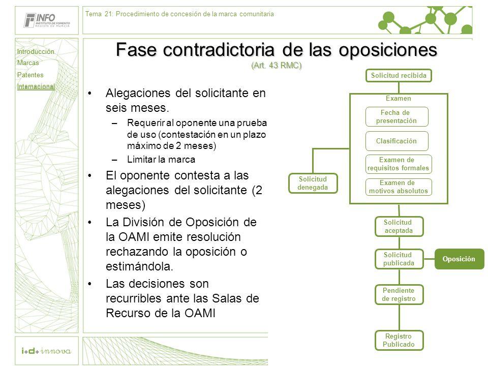 Introducción Marcas Patentes Internacional 68 Solicitud recibida Examen Fecha de presentación Clasificación Examen de requisitos formales Examen de mo