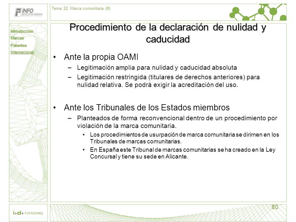 Introducción Marcas Patentes Internacional 80 Procedimiento de la declaración de nulidad y caducidad Ante la propia OAMI –Legitimación amplia para nul